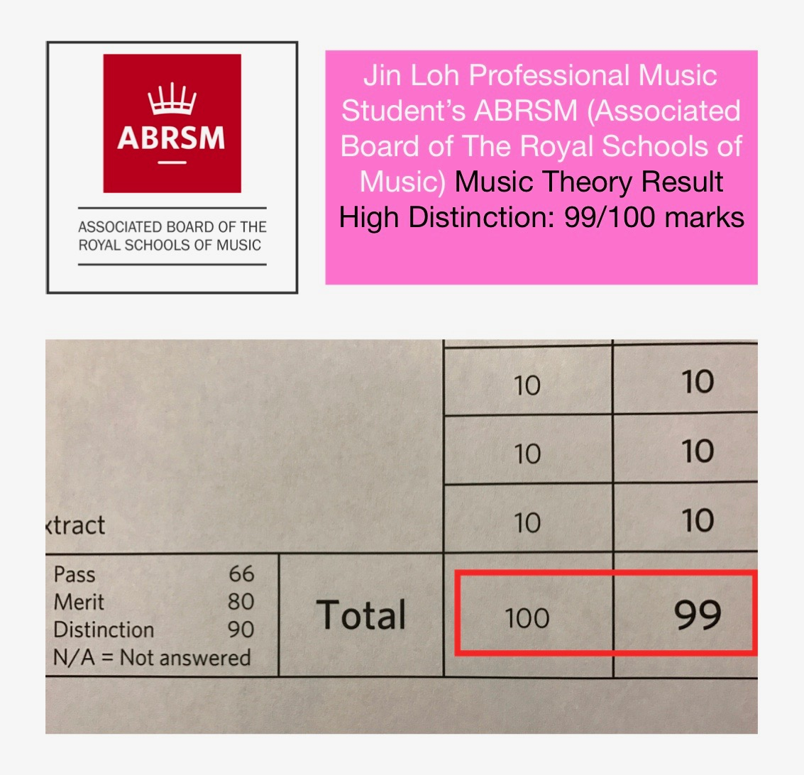 Image Result For Abrsm Music Theory Distinction