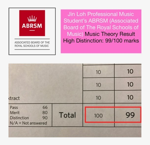 Image Result For Music Theory Exam Results Abrsm
